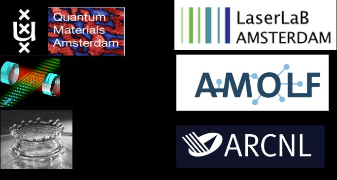 Logo's of contributing institutes